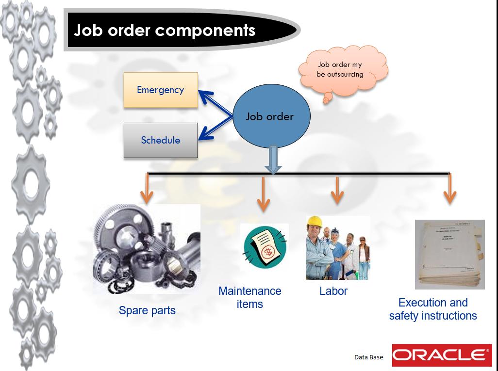 Job order components